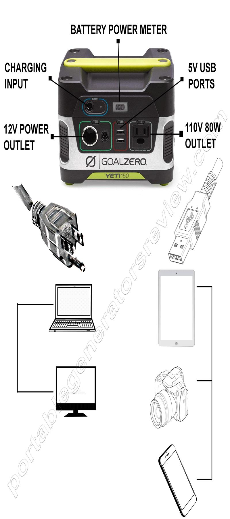 Golden_Zero_Yeti_150_Generator