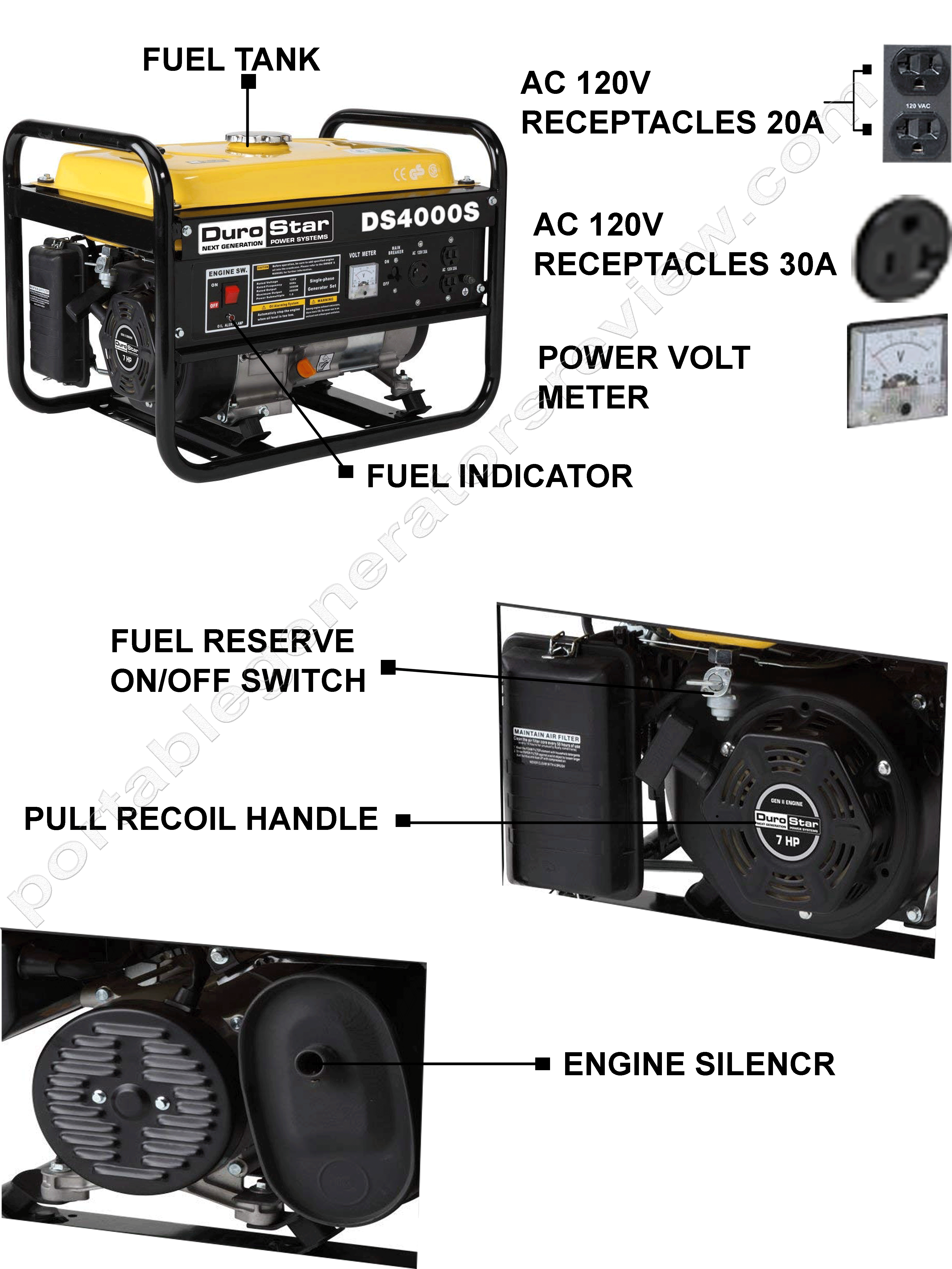 Durostar_DS4000S_Generator