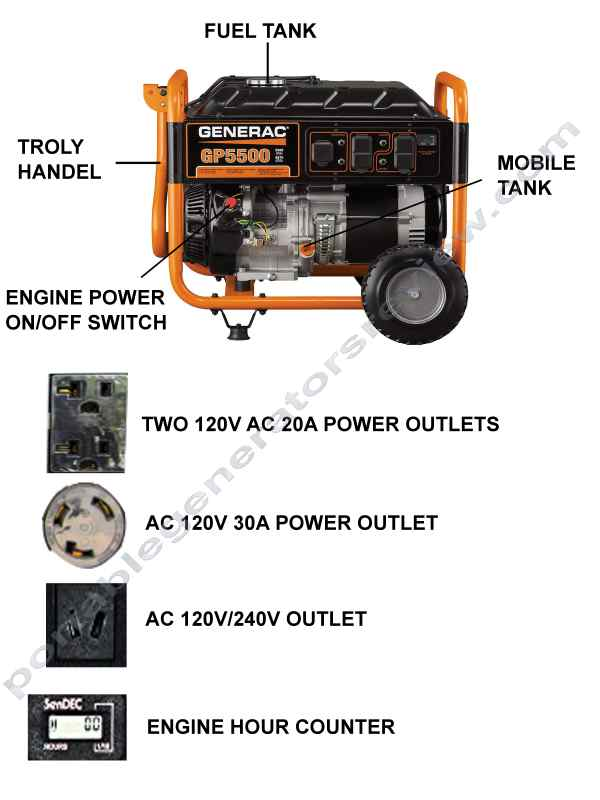 Best Rated Portable Generators