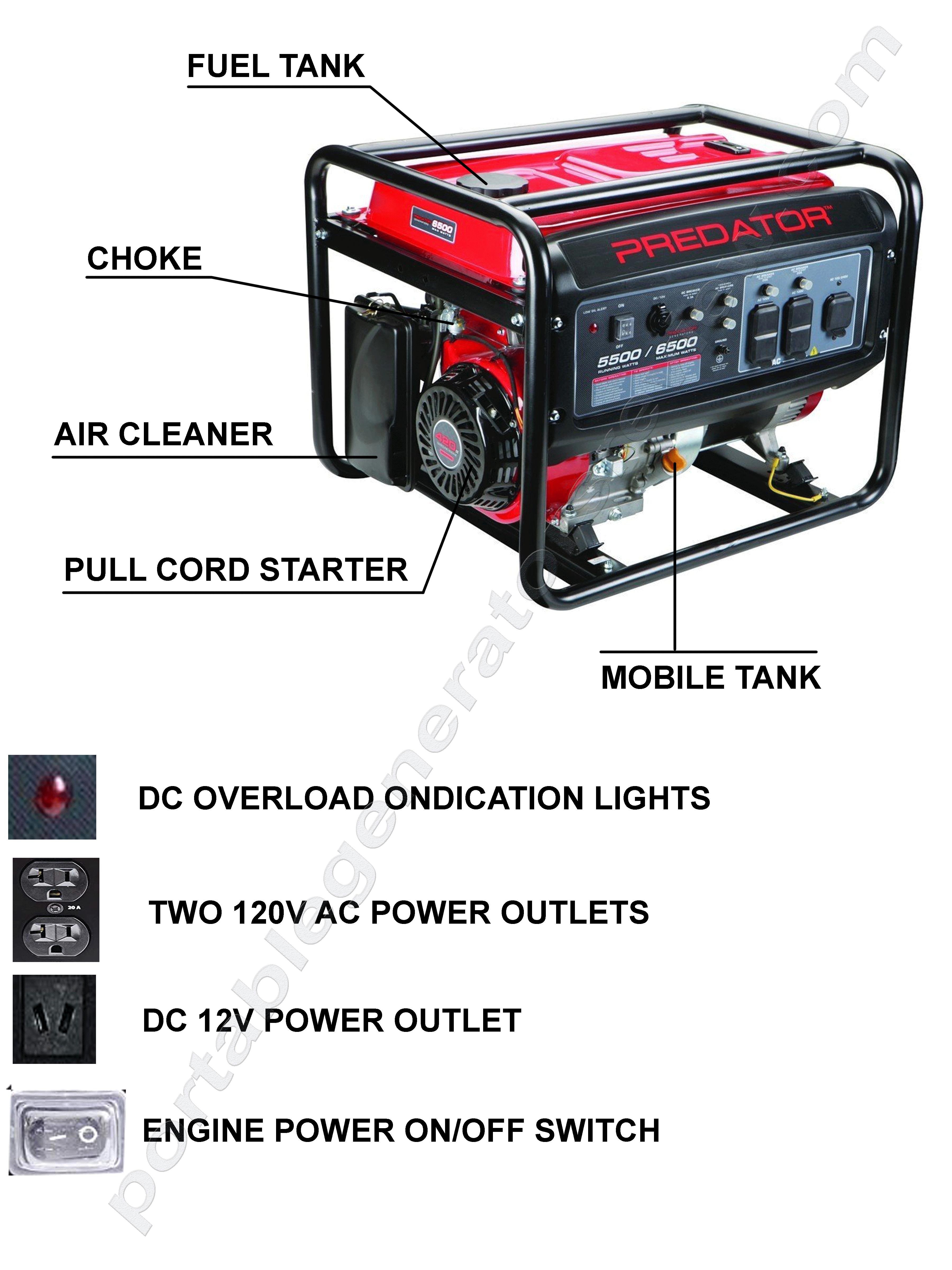 Predator_Portable_Generator