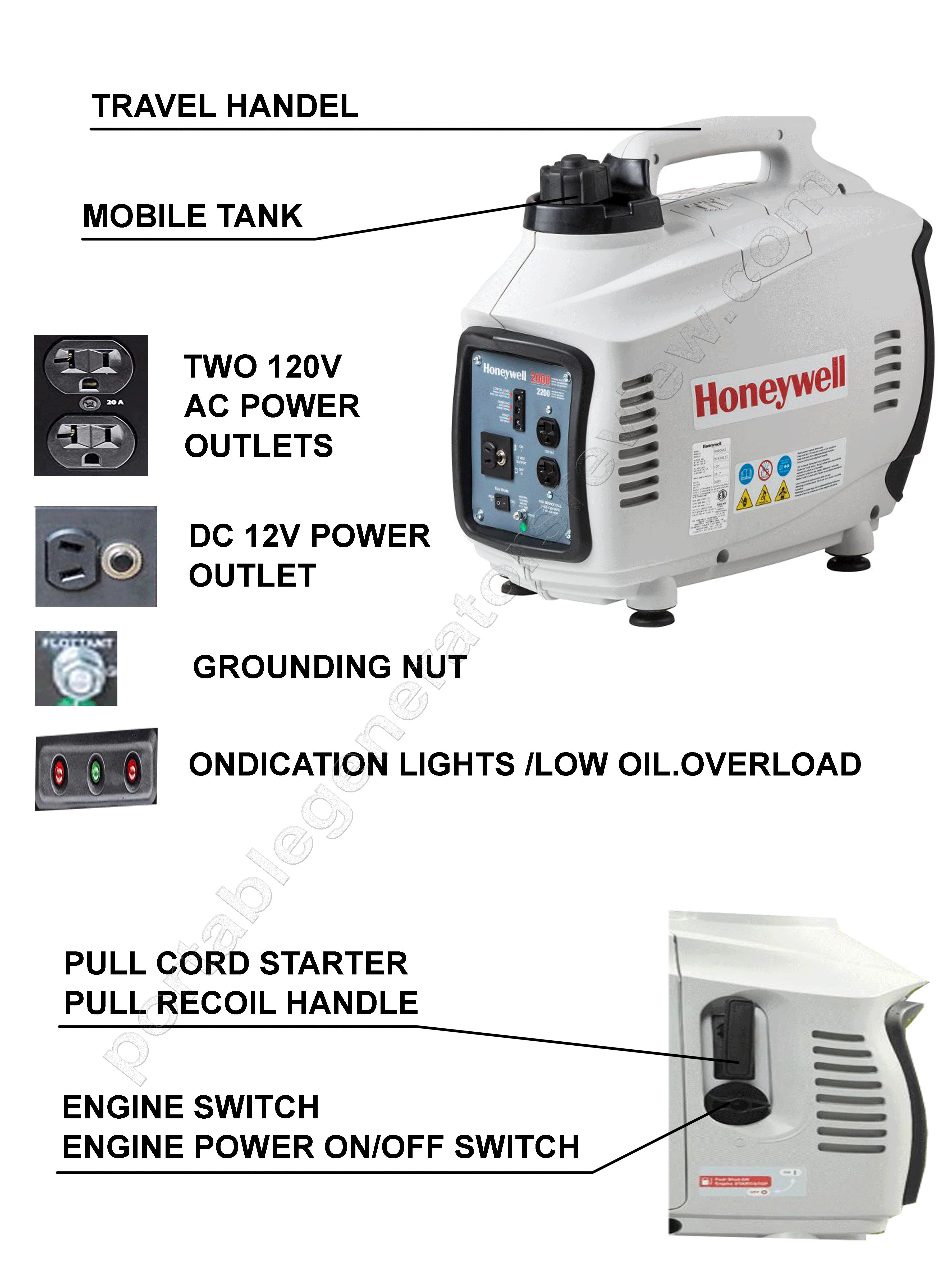 Honeywell_2000_Watts_Generator