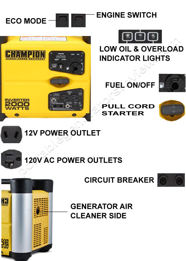 Champion 2000 Watt Inverter Generator Reviews