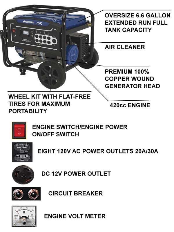 Powerhorse 7000 Watts Generator Reviews