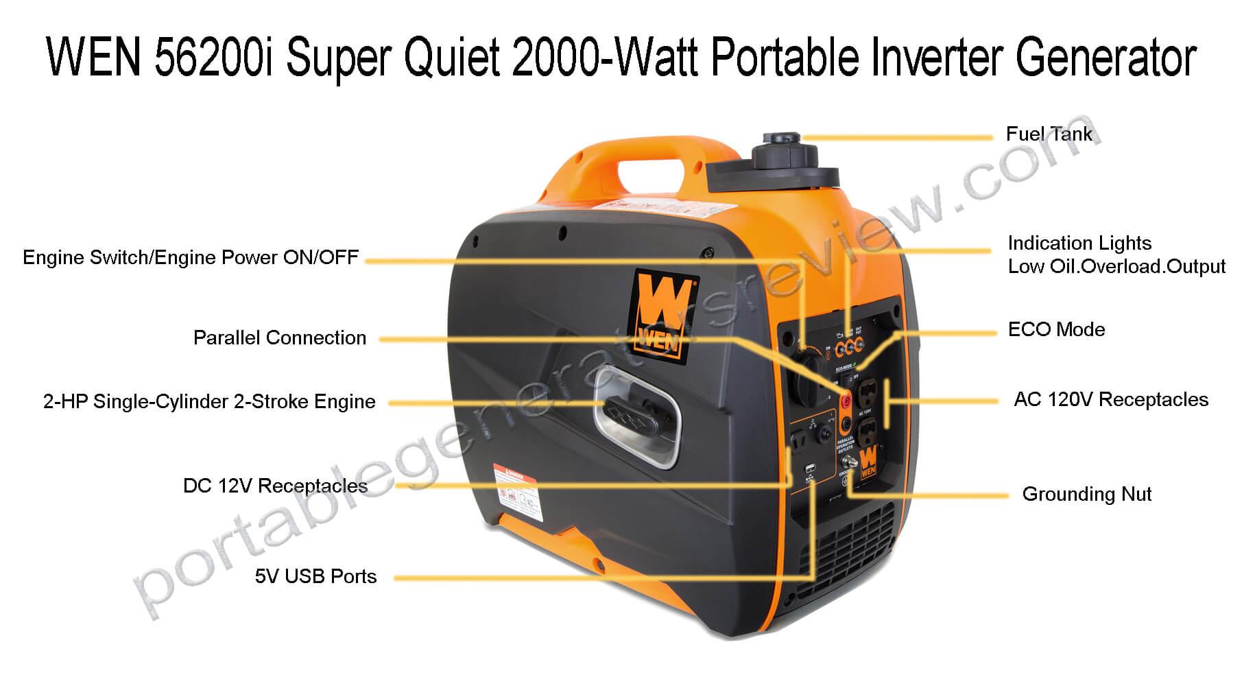 wen_56200i_portable_inverter
