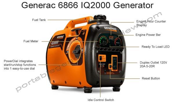 Generac IQ2000 Generator