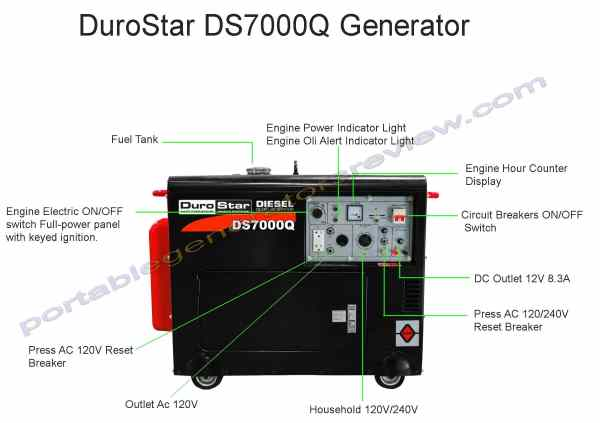 DuroStar DS7000Q Generator Review